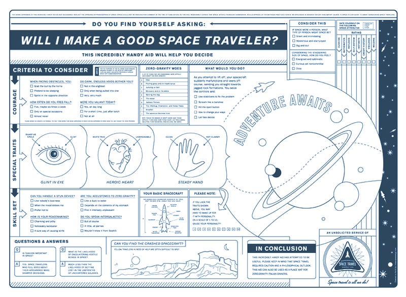Space travel survival supplies to harness your inner Spaceman Spiff