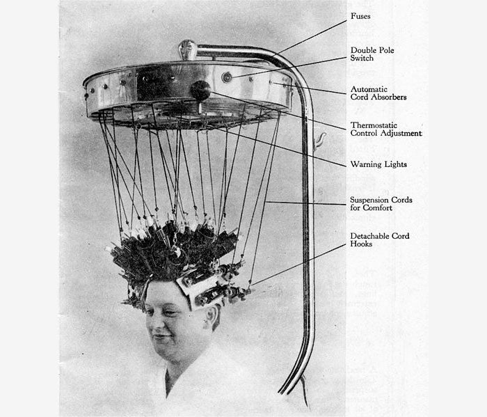 8 Bizarre and Painful Highlights From Two Centuries of Beauty Tech