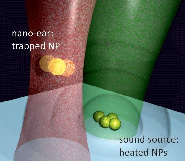"""Ultra-tiny """"nano-ear"""" can hear bacteria and viruses"""
