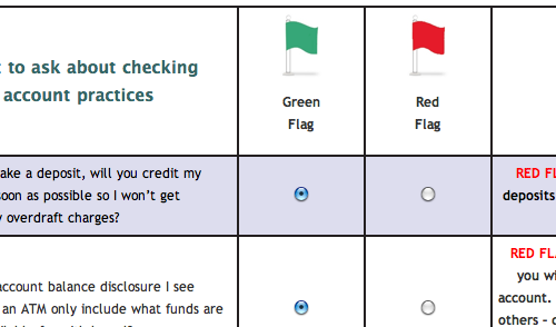 Responsible Lending Checklist Rates Your Bank on Its Fairness