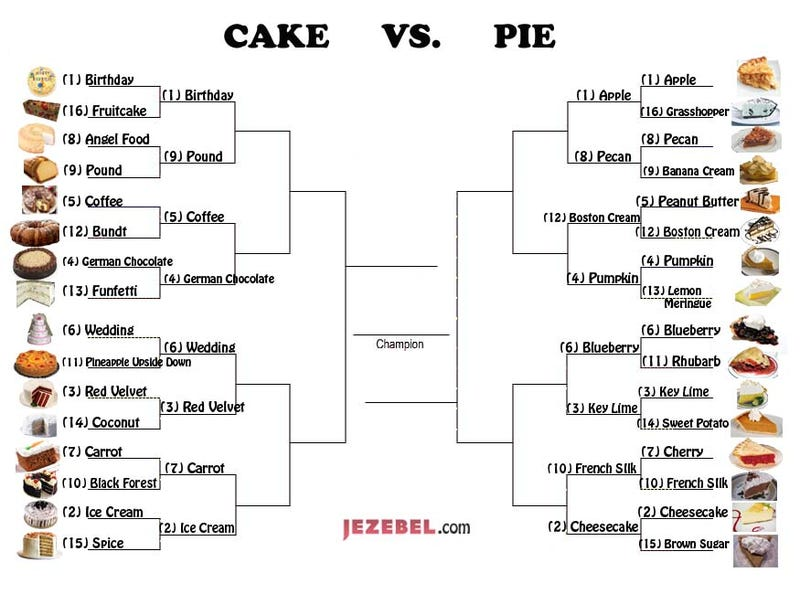March Madness: Pie Vs. Cake Sweet Sixteen