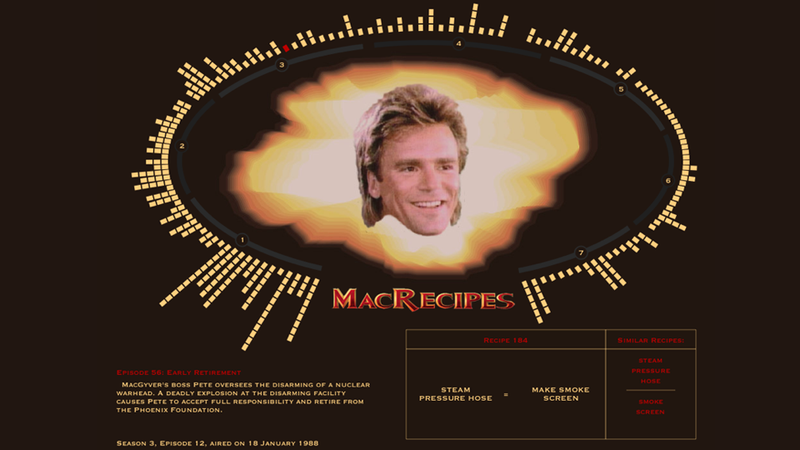 Every Awesome Thing MacGyver Ever Made