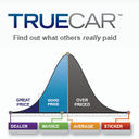 TrueCar Shows You What Cars are Really Selling For