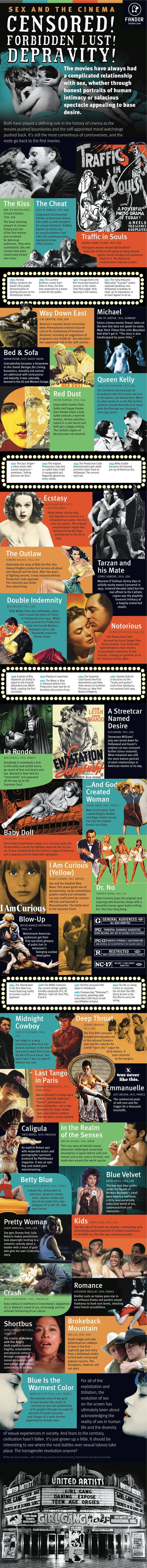 The History of Sex On Film in Infographics!