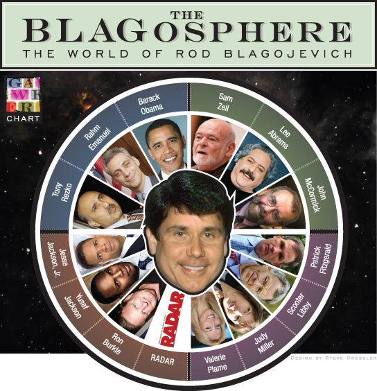 Blagojevich Touched Us All