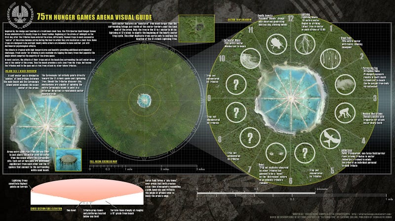 Google Earth image reveals The Hunger Games' Quarter Quell