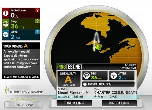Pingtest Assesses the Quality of Your Internet Connection