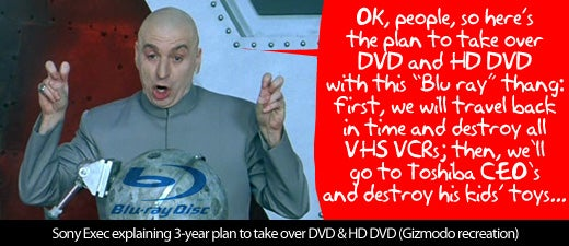 Blu-ray Association to The World: We Will Own You In Three Years