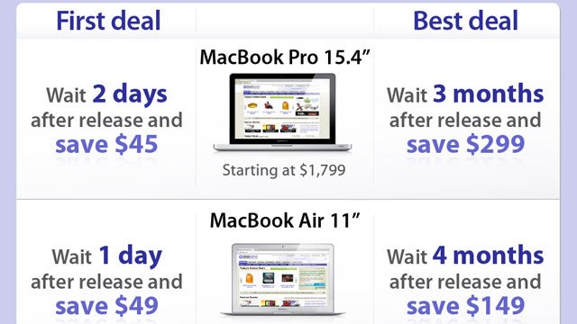 When to Buy Apple Products for the Best Deals