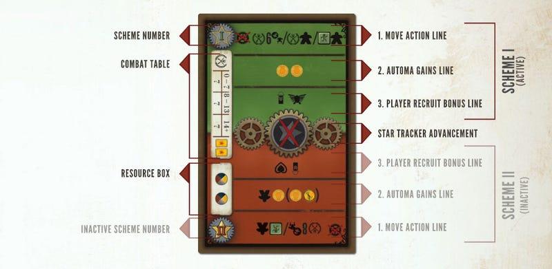 Scythe: The Kotaku Review
