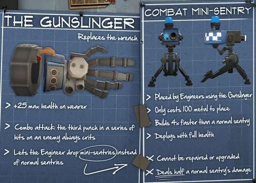 TF2 Engineer Update Delivers Fun Size Sentries
