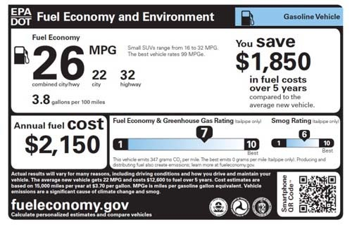 This is the new fuel economy sticker