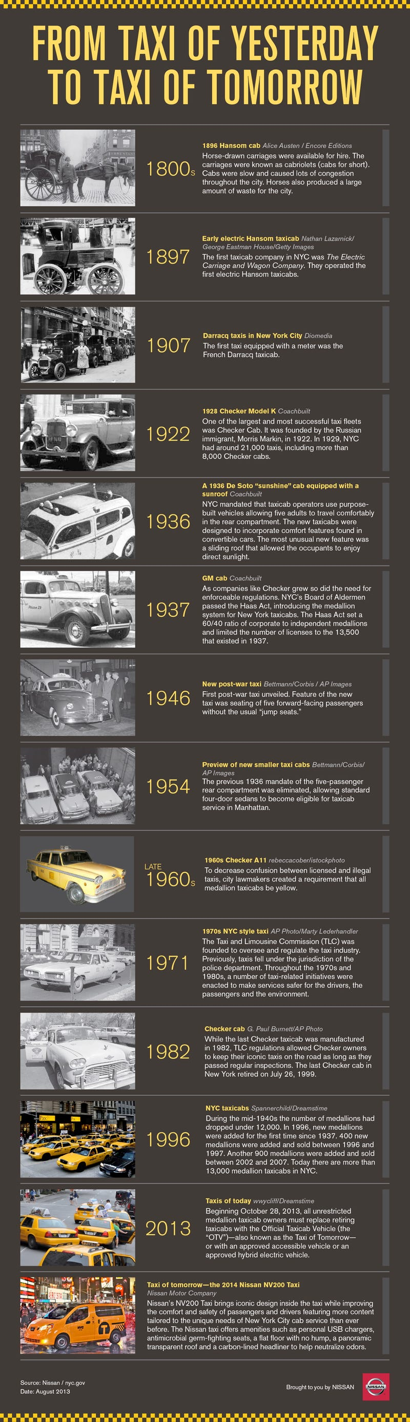 What's The All-Time Best New York Taxi?