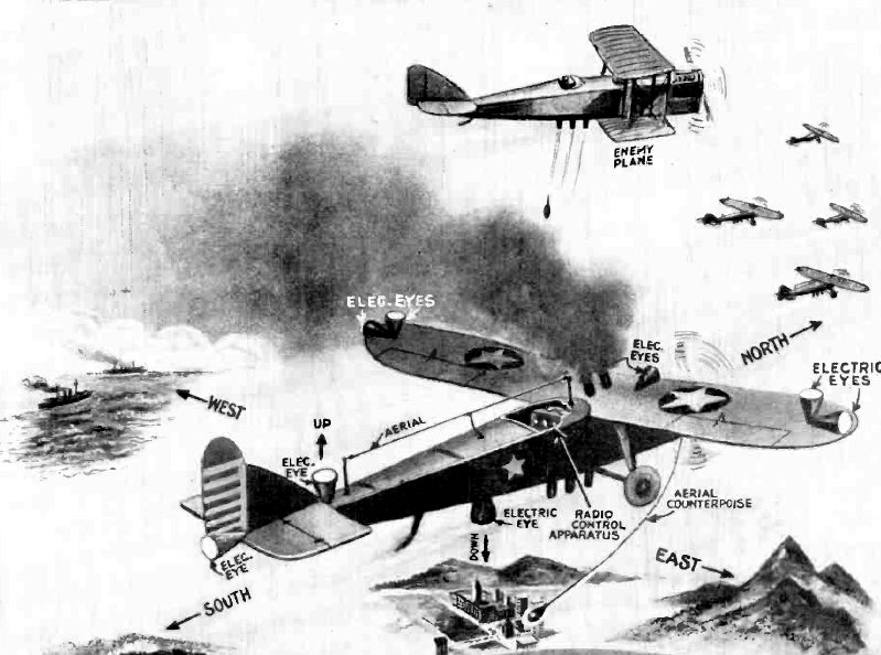 This 1924 Illustration Nails the Real Future of Drone Warfare
