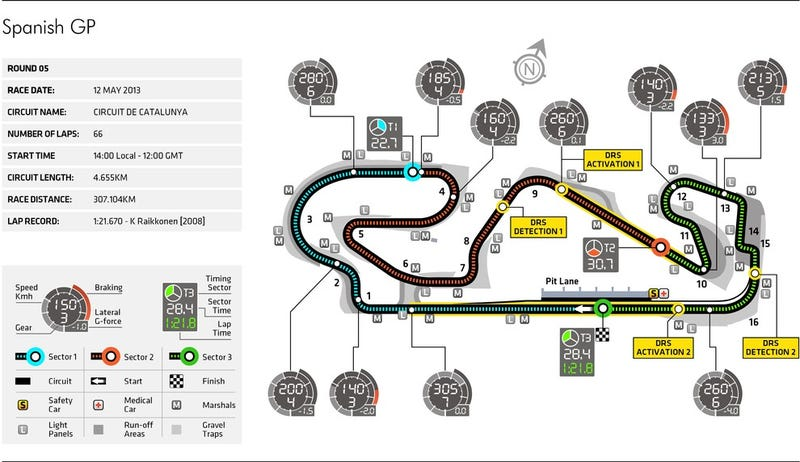 Formula Oppo: The José A Banko Grand Prix of La Furia Roja
