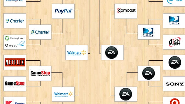 "EA is a ""Worst Company in America"" Semi-Finalist!"