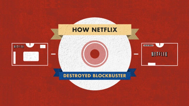 Visualization: How Netflix Beat Blockbuster