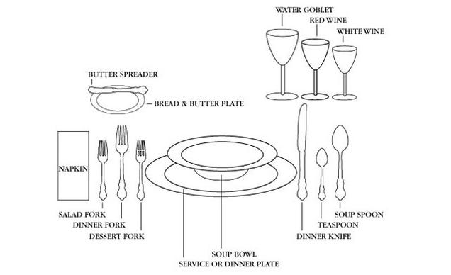 How to Survive a Fancy Formal Dinner