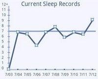 Sleep Bot Tracks, Logs, and Analyzes Your Sleep Patterns