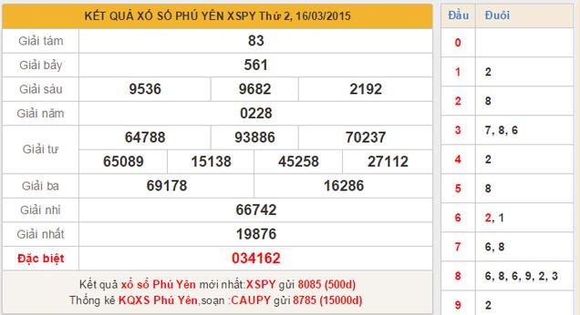 Dự đoán KQXSMT - xổ số Phú Yênngày 23/3/2015