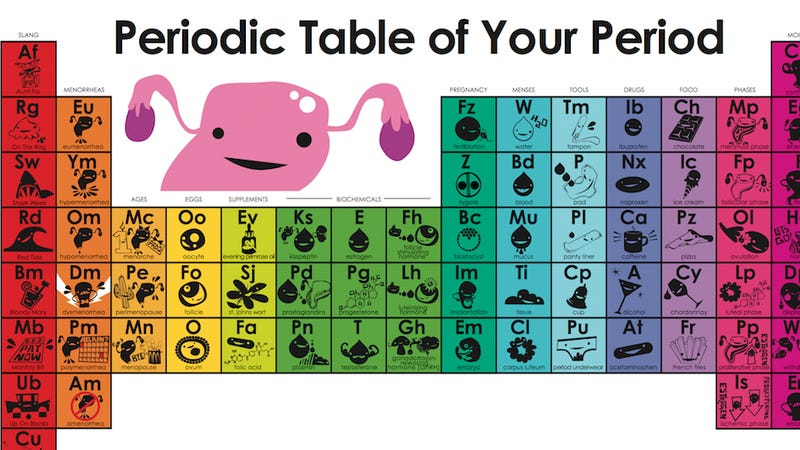 An Awesome Periodic Table of Your Period
