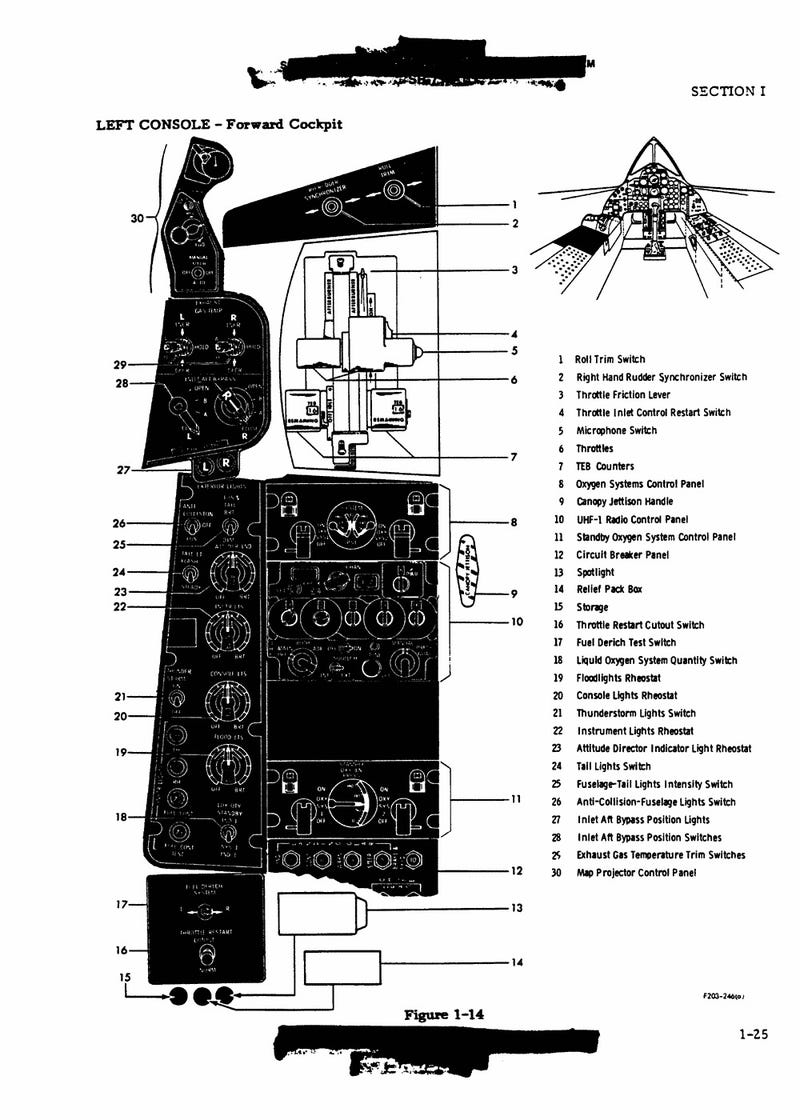How To Fly An SR-71 Blackbird