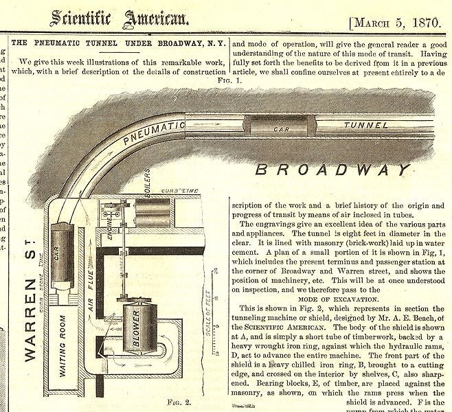 Pneumatic Train Gallery