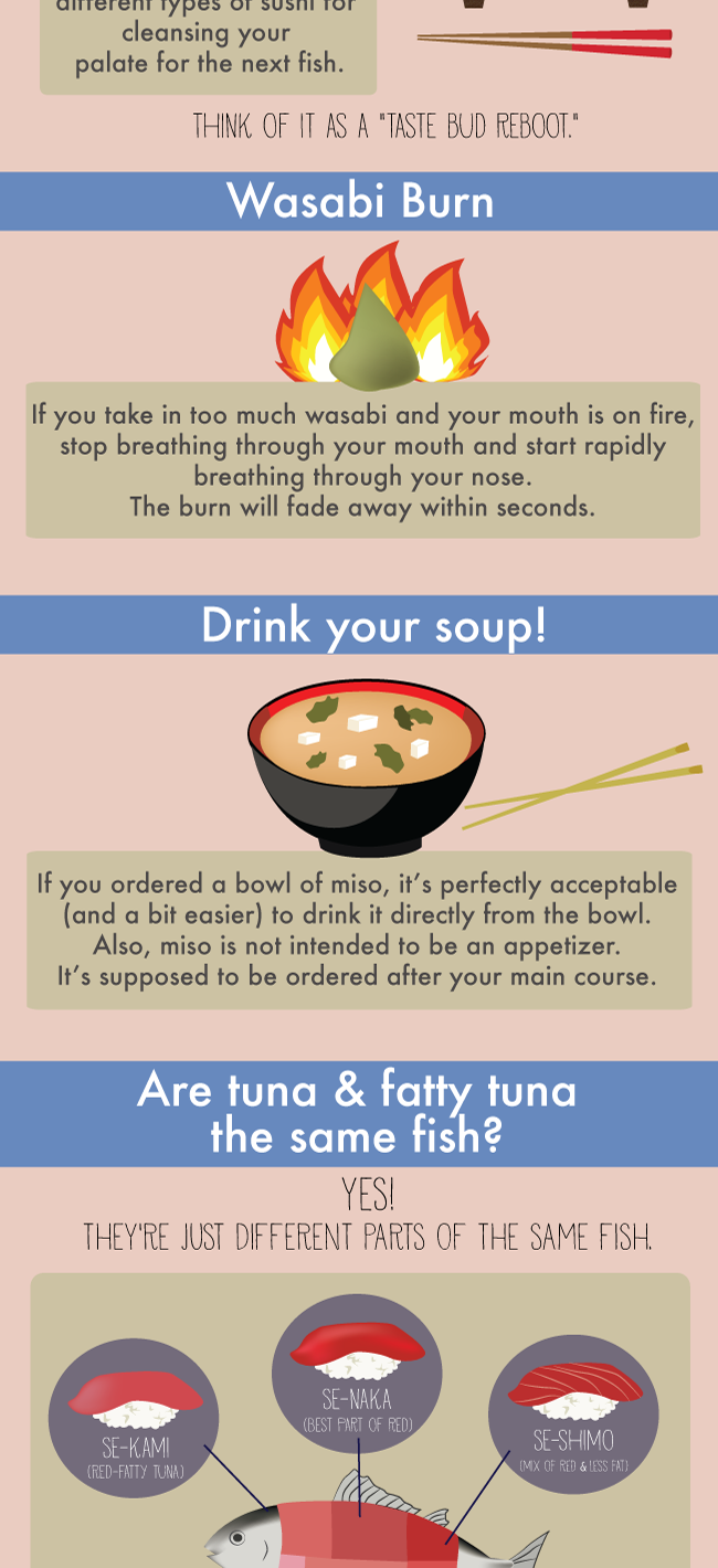 This Graphic Explains Everything You Need to Know About Eating Sushi