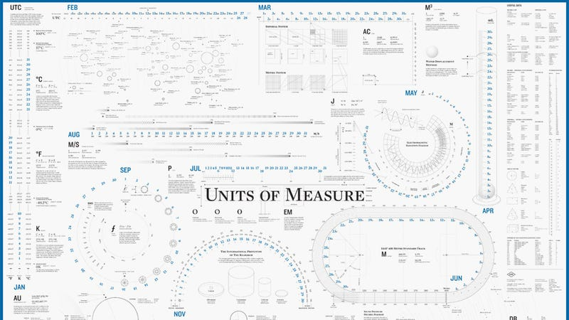 This Print Makes Units of Measure Beautiful