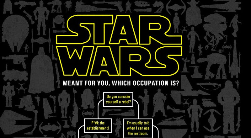 Star Wars flowchart reveals what job you'd have on the Death Star