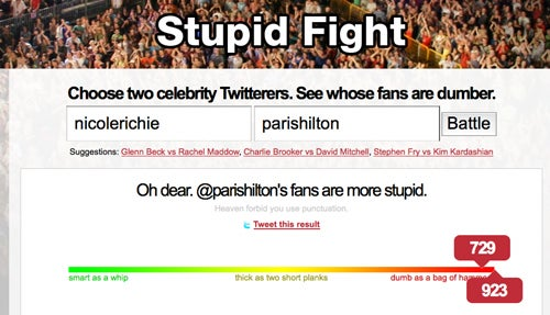 Which Celeb Has The Dumbest Fans On Twitter?
