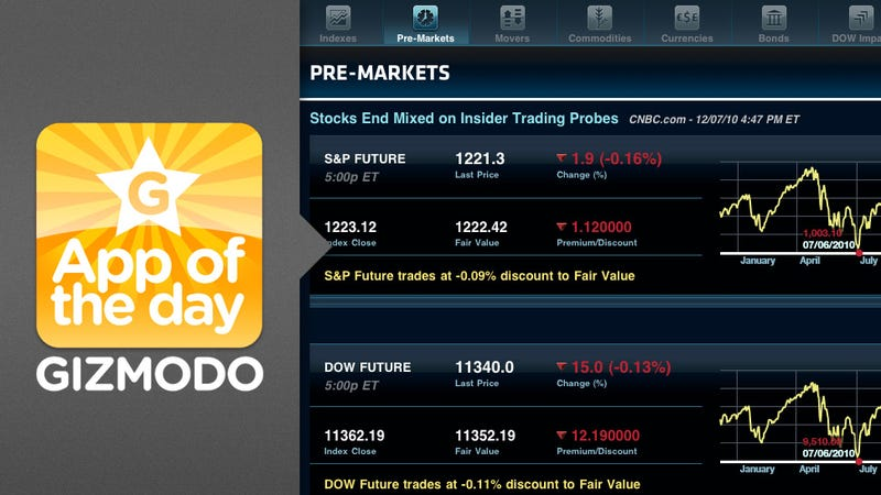 App of the Day: CNBC Real Time for iPad
