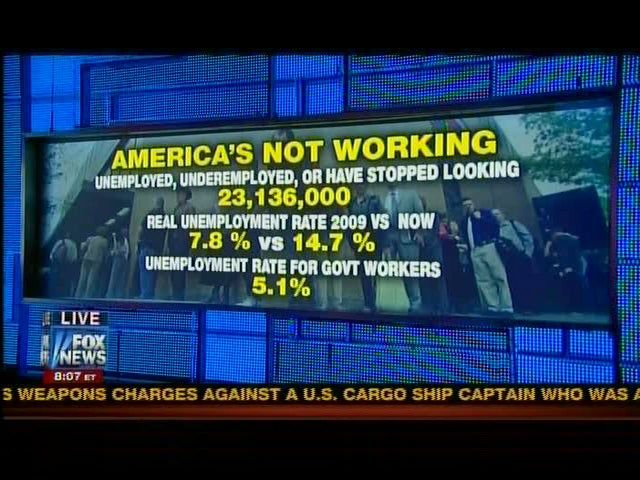 Caught in a Lie, Fox News Compelled to 'Clarify' Egregiously Incorrect Unemployment Statistic
