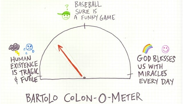 Bartolo Colon-O-Meter: Plagued By Indecision