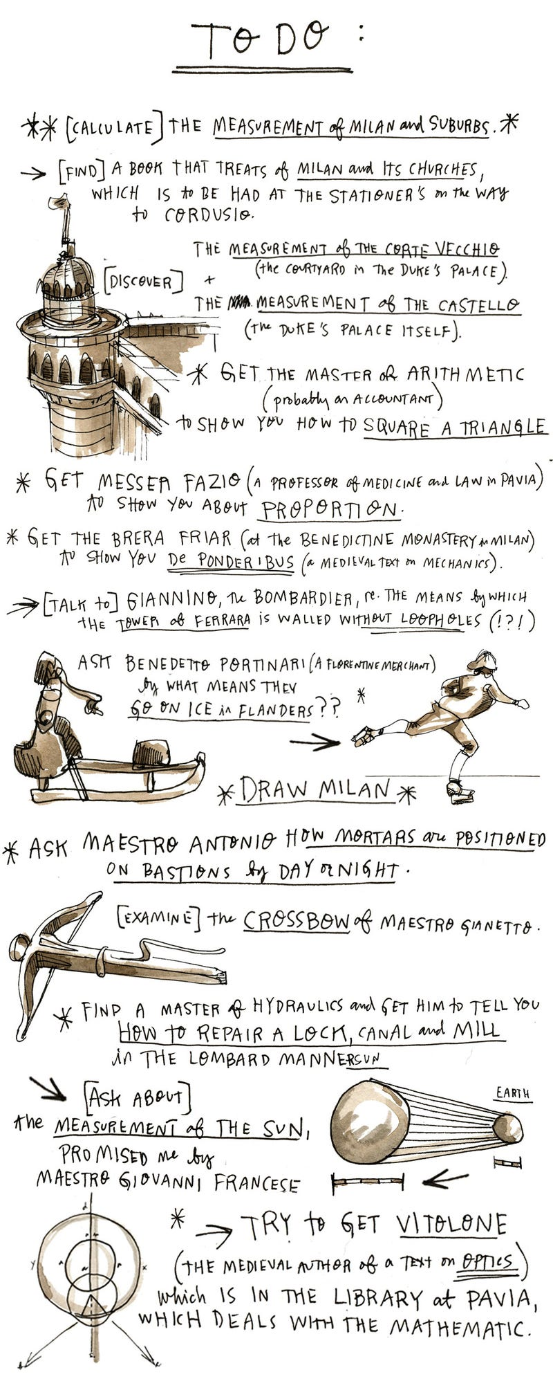 Here's What Leonardo da Vinci's To-Do List Looked Like in 1490