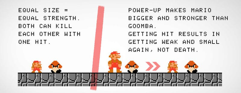 The Science Of Size In Video Games