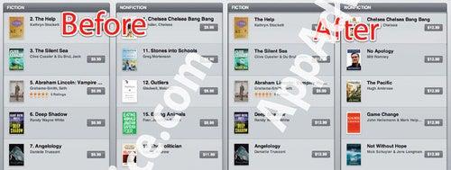 Are iBooks Already Getting Pricier?