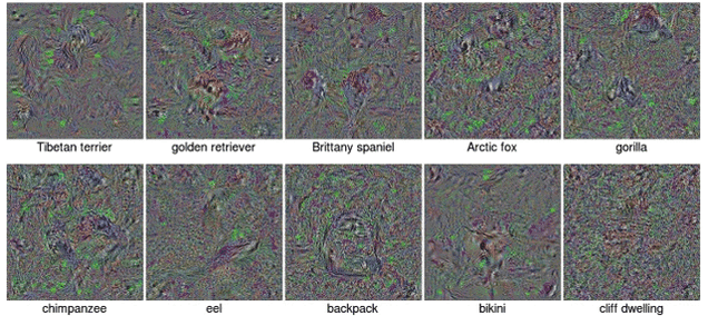 This Is What an Image Recognition Algorithm Thinks a Bikini Looks Like