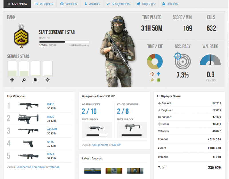 Six Things More Online Shooters Should Do