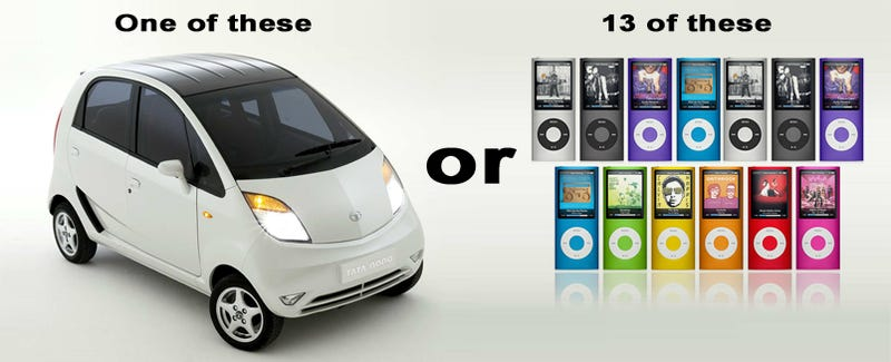Ten Better Ways To Spend $2000 Than On A Tata Nano