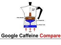 Caffeine or Traditional Google?