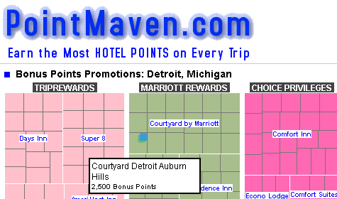Maximize your hotel points with PointMaven