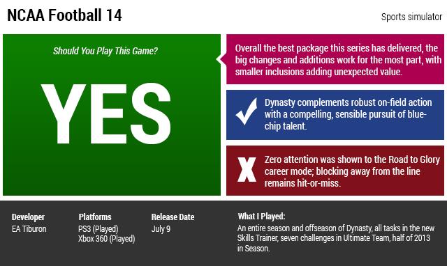 NCAA Football 14: The Kotaku Review