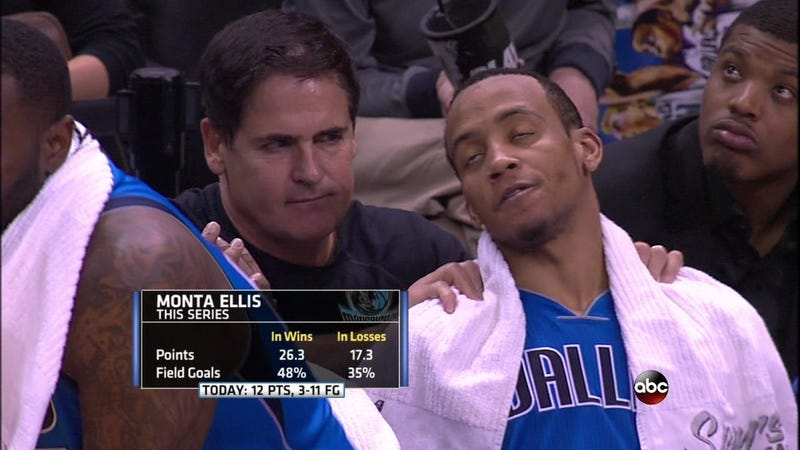 Mark Cuban: Hands-On Owner