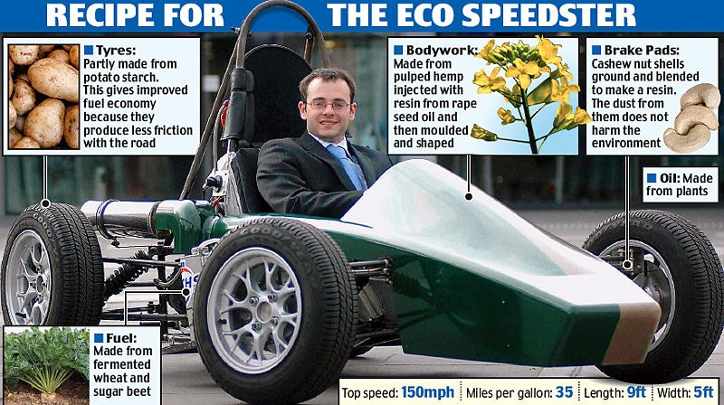 Eco One Sports Car Races at 150 MPH, Made from Salad