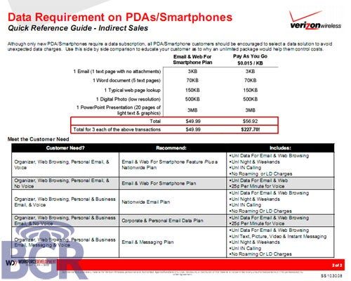 More Information on Verizon's Alleged Mandatory Data Plan