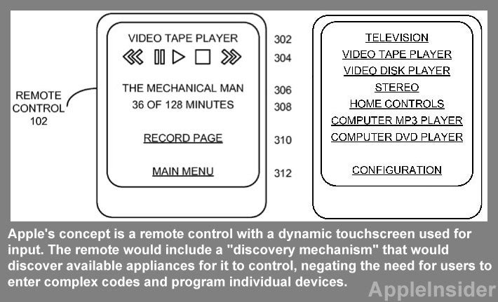 Apple's Patented Magic Remote Is Only Missing Apple's Patented Magic TV