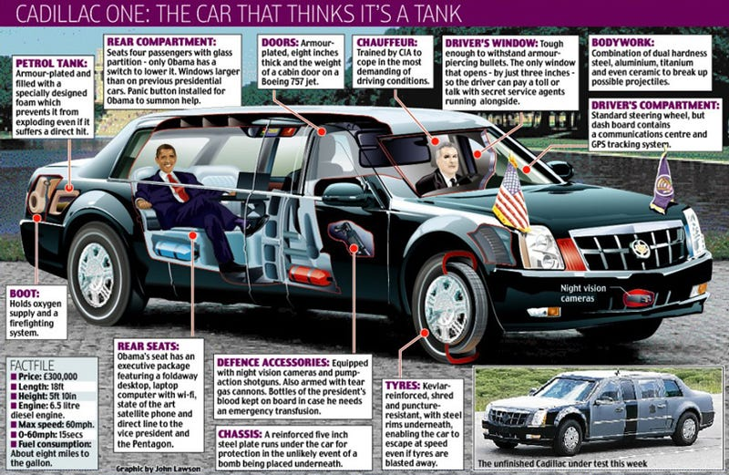 Inside the Rocket-Proof Obamamobile