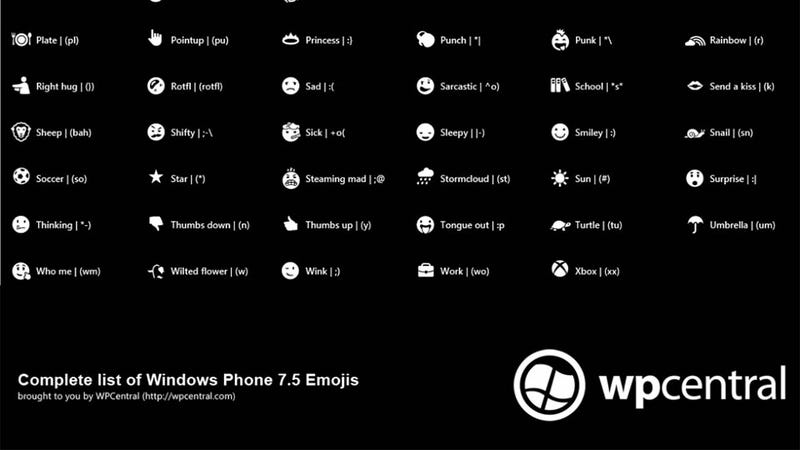 There Are Tons of Emoji on Windows Phone!