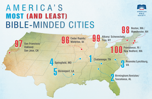 "Here are the most and least ""Bible-minded"" cities in America!"